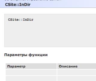 Функция CSite::InDir